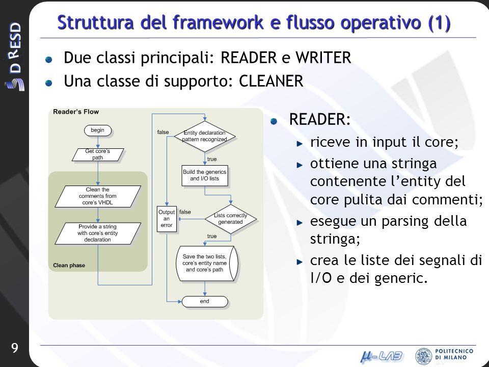 9 Struttura del framework e flusso operativo (1) Due classi principali: READER e WRITER Una classe di supporto: CLEANER READER: riceve in input il cor