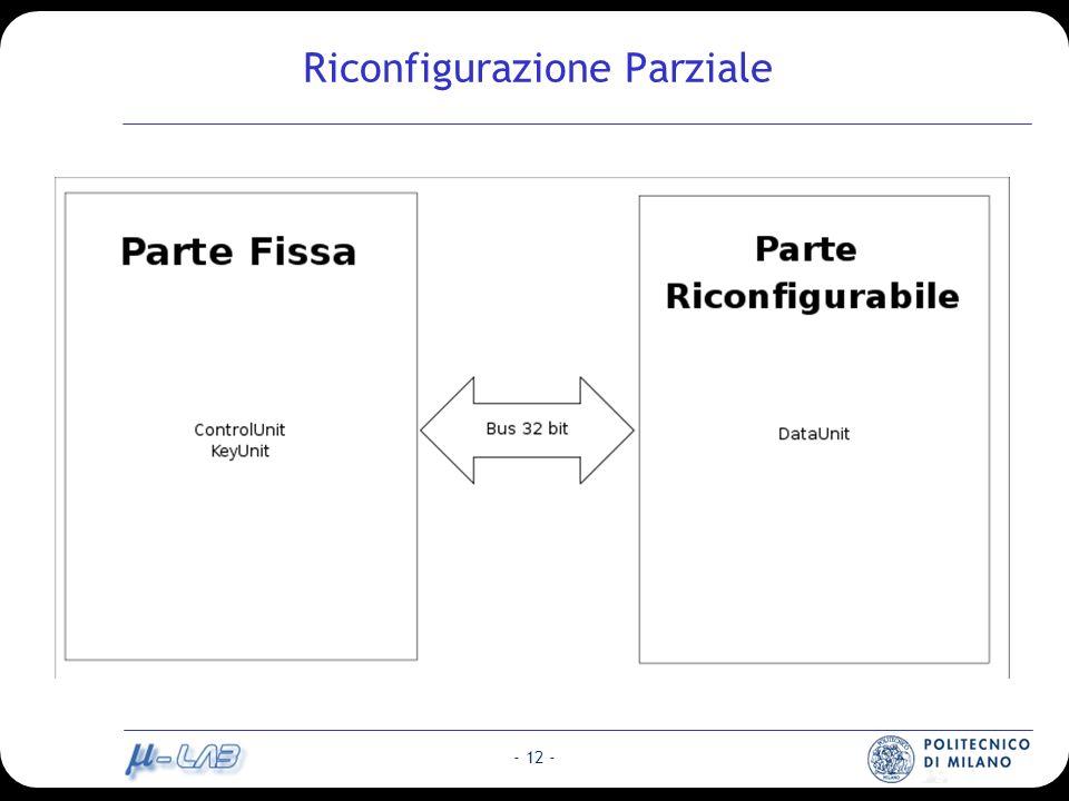 - 12 - Riconfigurazione Parziale