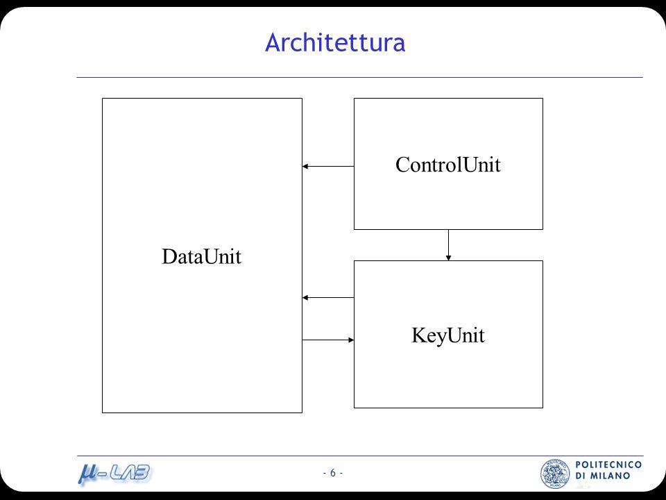 - 6 - ControlUnit DataUnit KeyUnit Architettura