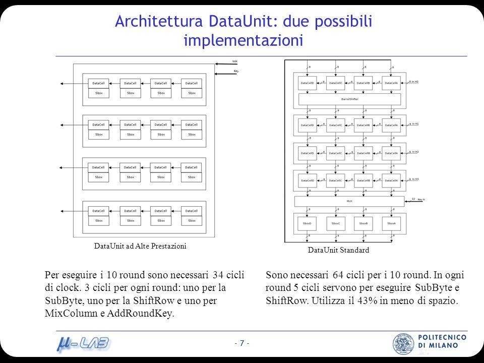 - 7 - Architettura DataUnit: due possibili implementazioni Sono necessari 64 cicli per i 10 round.