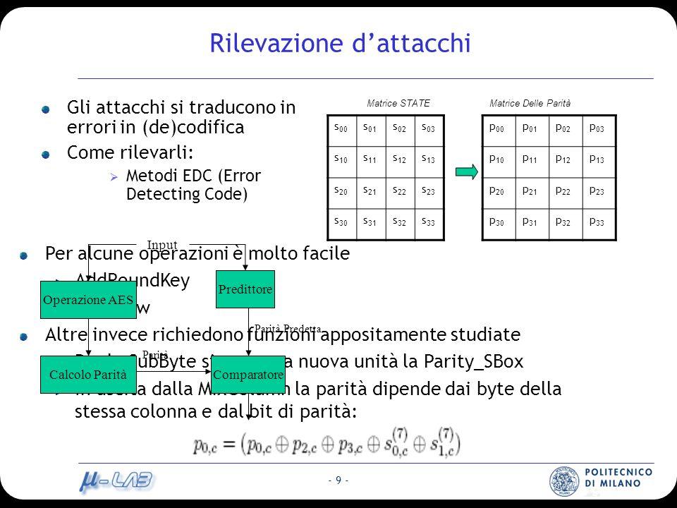 - 9 - Rilevazione dattacchi Gli attacchi si traducono in errori in (de)codifica Come rilevarli: Metodi EDC (Error Detecting Code) p 00 p 01 p 02 p 03 p 10 p 11 p 12 p 13 p 20 p 21 p 22 p 23 p 30 p 31 p 32 p 33 s 00 s 01 s 02 s 03 s 10 s 11 s 12 s 13 s 20 s 21 s 22 s 23 s 30 s 31 s 32 s 33 Matrice STATE Per alcune operazioni è molto facile AddRoundKey ShiftRow Altre invece richiedono funzioni appositamente studiate Per la SubByte si crea una nuova unità la Parity_SBox In uscita dalla MixColumn la parità dipende dai byte della stessa colonna e dal bit di parità: Matrice Delle Parità Parità Predetta Operazione AES Predittore Comparatore Input Calcolo Parità Parità