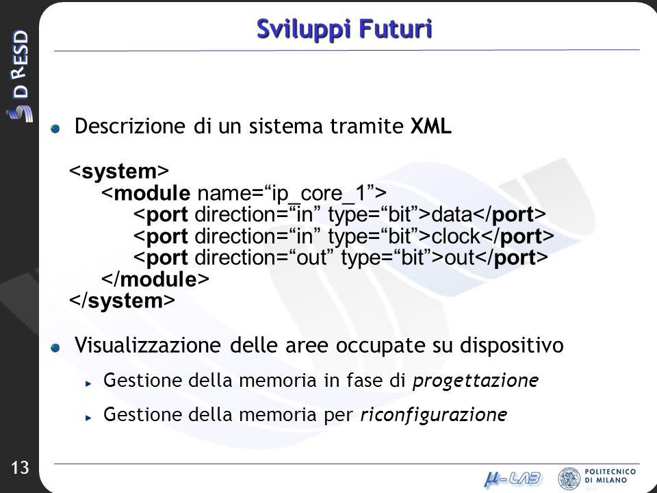 13 Sviluppi Futuri Descrizione di un sistema tramite XML Visualizzazione delle aree occupate su dispositivo Gestione della memoria in fase di progetta