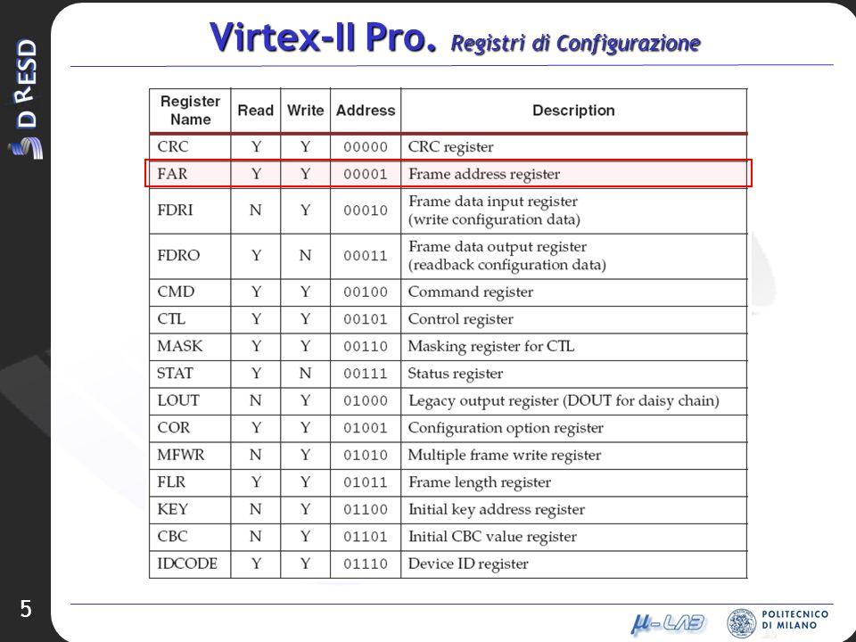 5 Virtex-II Pro. Registri di Configurazione