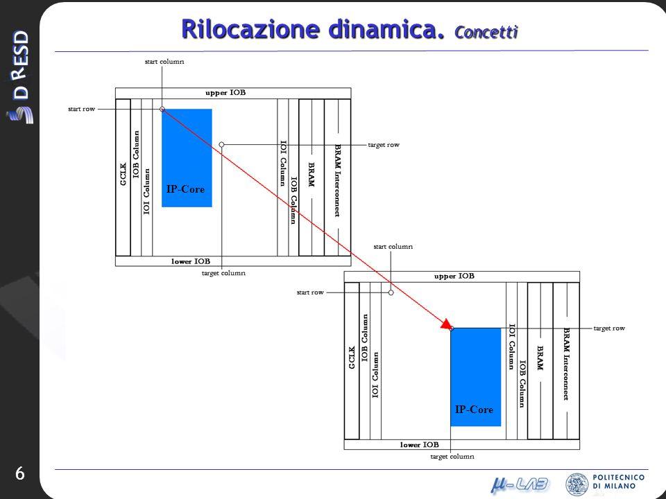 6 Rilocazione dinamica. Concetti IP-Core