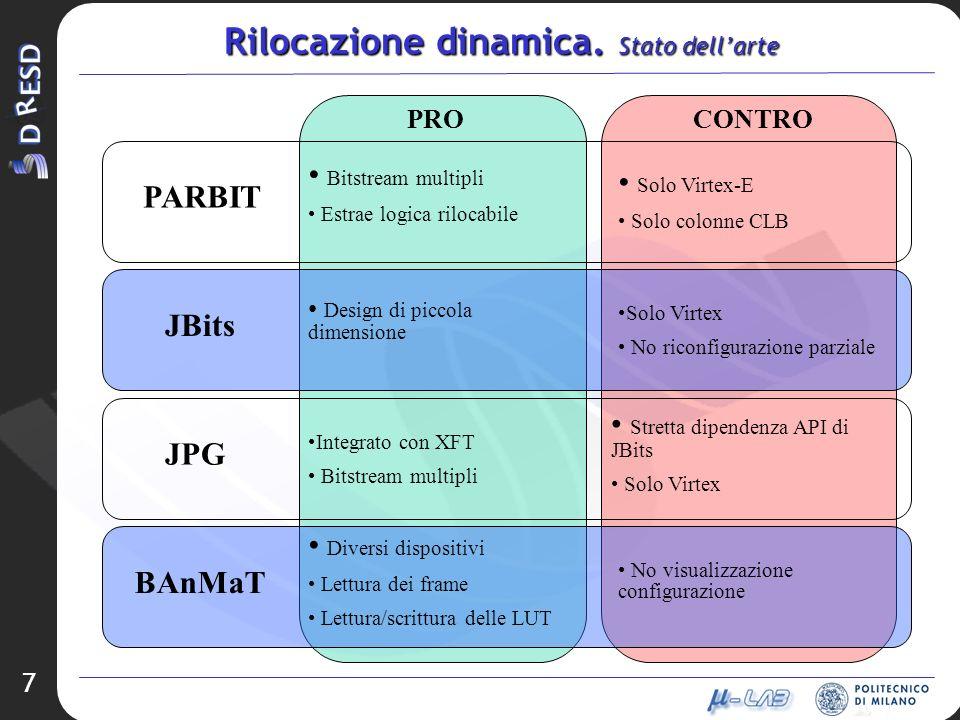 7 Rilocazione dinamica. Stato dellarte BAnMaT JBits JPG PROCONTRO PARBIT Bitstream multipli Estrae logica rilocabile Solo Virtex-E Solo colonne CLB De