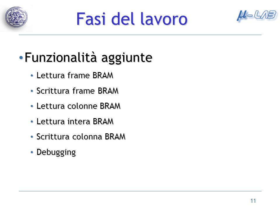 11 Funzionalità aggiunte Funzionalità aggiunte Lettura frame BRAM Lettura frame BRAM Scrittura frame BRAM Scrittura frame BRAM Lettura colonne BRAM Le
