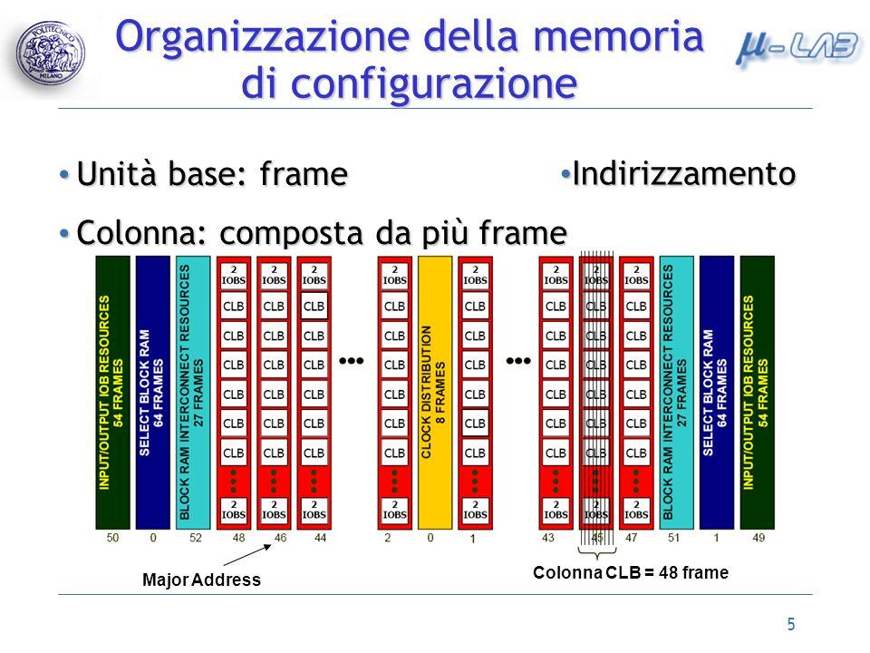 5 Unità base: frame Unità base: frame Colonna: composta da più frame Colonna: composta da più frame Organizzazione della memoria di configurazione Col