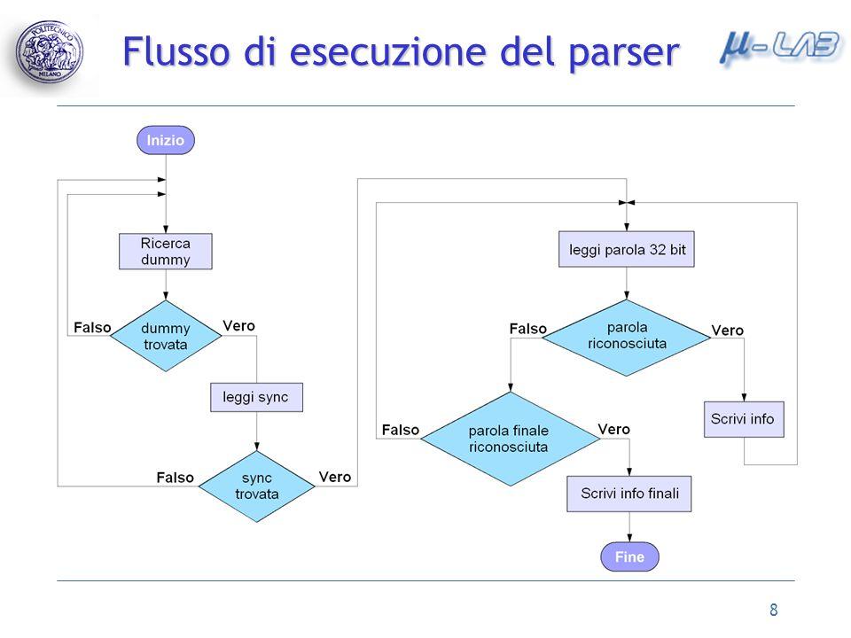 9 Permettono di localizzare un componente nel bitstream Permettono di localizzare un componente nel bitstream Esempio: caso CLB Esempio: caso CLB Calcolo funzioni 1/2