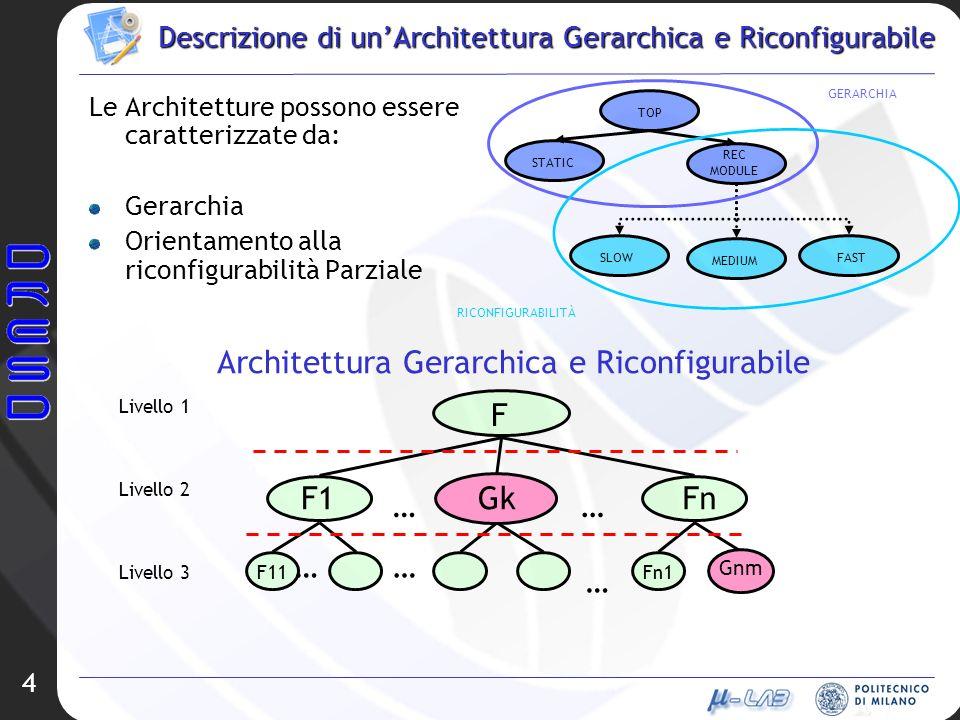 4 Descrizione di unArchitettura Gerarchica e Riconfigurabile Le Architetture possono essere caratterizzate da: Gerarchia Orientamento alla riconfigura