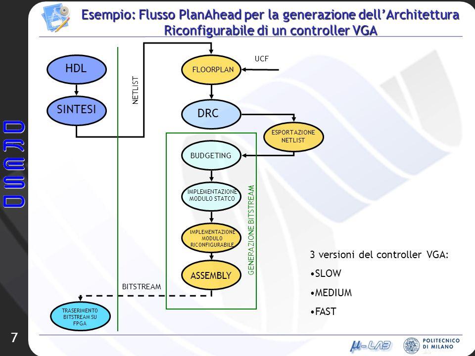 8 Esempio: configurazione e riconfigurazione di un controller VGA su un dispositivo FPGA Virtex-4 MODULI RICONFIGURABILI MEDIUM SLOW FAST Led lampeggiante, presente sul dispositivo, evidenzia la tipologia di modulo riconfigurabile utilizzata Schermata video non visualizza perdite di sincronia FPGA Virtex-4 RISULTATI