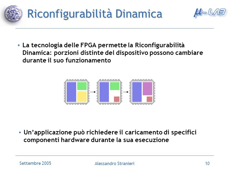 Settembre 2005 Alessandro Stranieri10 Riconfigurabilità Dinamica La tecnologia delle FPGA permette la Riconfigurabilità Dinamica: porzioni distinte del dispositivo possono cambiare durante il suo funzionamento Unapplicazione può richiedere il caricamento di specifici componenti hardware durante la sua esecuzione