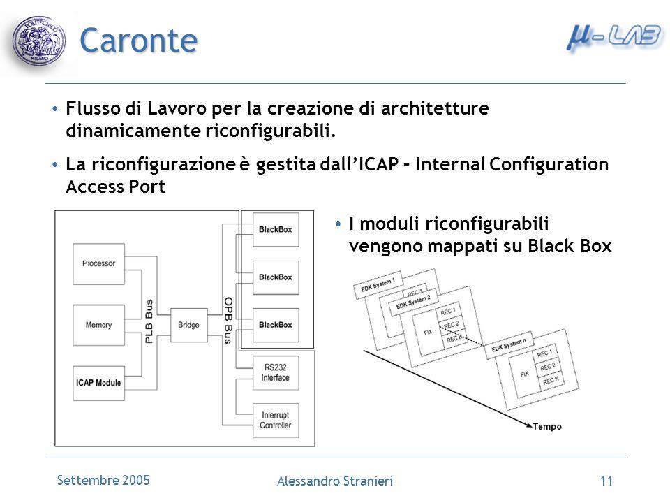 Settembre 2005 Alessandro Stranieri11 Caronte Flusso di Lavoro per la creazione di architetture dinamicamente riconfigurabili. La riconfigurazione è g