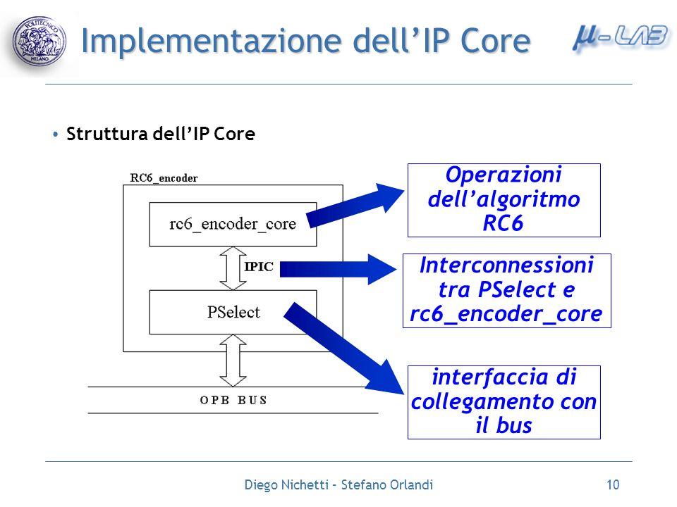 Diego Nichetti – Stefano Orlandi10 Implementazione dellIP Core Struttura dellIP Core interfaccia di collegamento con il bus Interconnessioni tra PSele