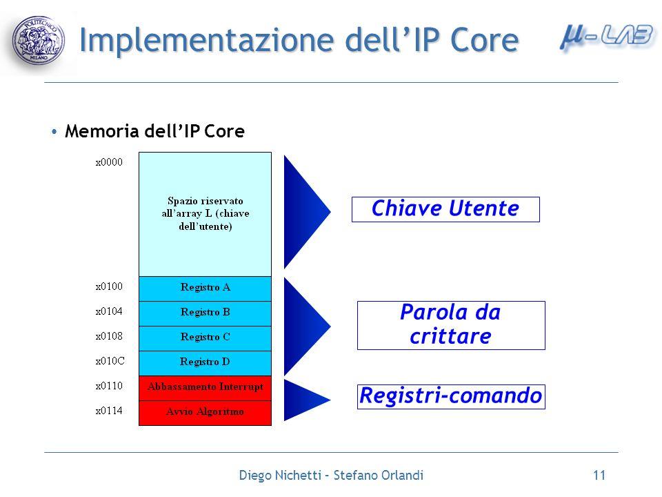 Diego Nichetti – Stefano Orlandi11 Implementazione dellIP Core Memoria dellIP Core Chiave Utente Parola da crittare Registri-comando