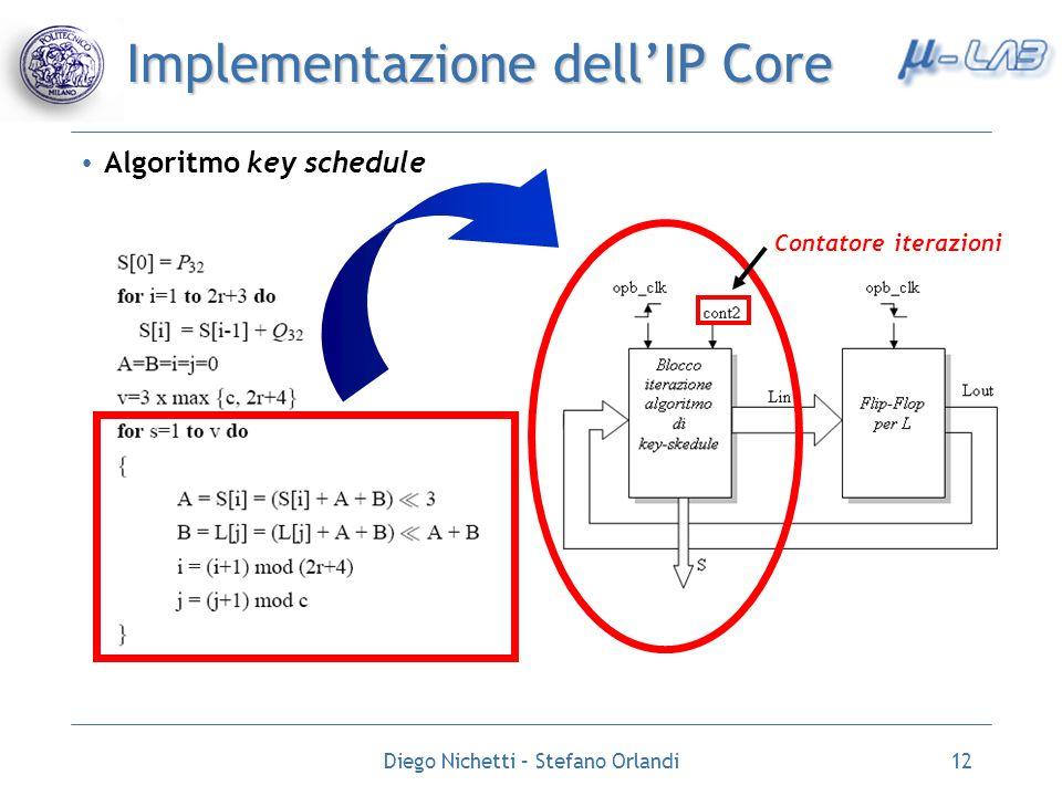 Diego Nichetti – Stefano Orlandi12 Implementazione dellIP Core Algoritmo key schedule Contatore iterazioni
