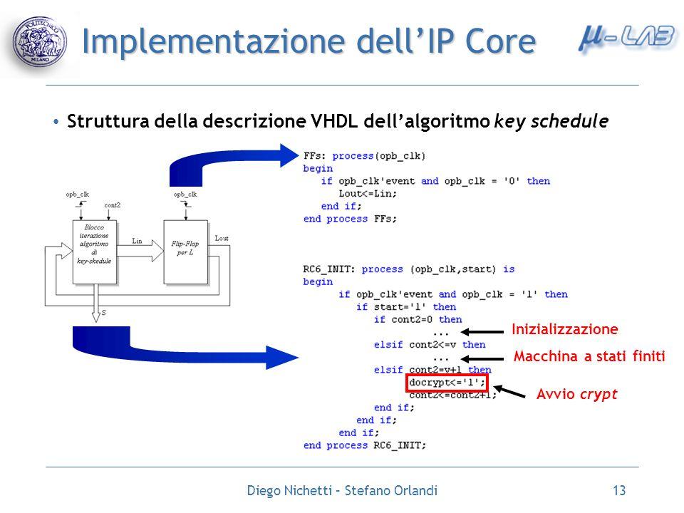 Diego Nichetti – Stefano Orlandi13 Implementazione dellIP Core Struttura della descrizione VHDL dellalgoritmo key schedule Macchina a stati finiti Ini