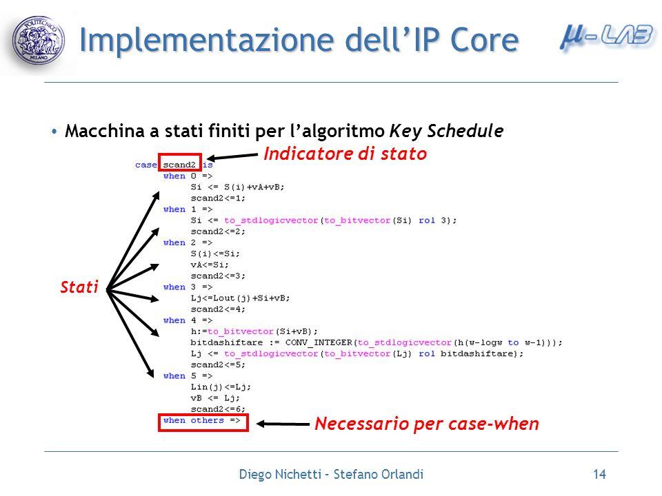 Diego Nichetti – Stefano Orlandi14 Implementazione dellIP Core Macchina a stati finiti per lalgoritmo Key Schedule Indicatore di stato Stati Necessari