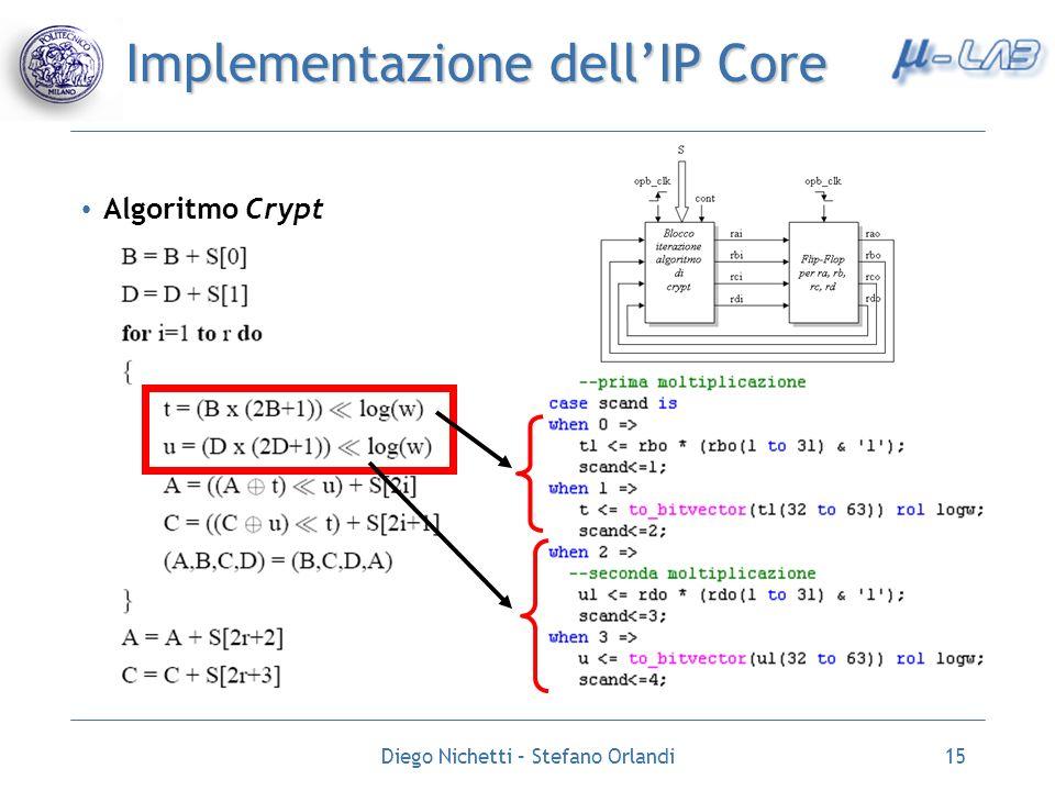 Diego Nichetti – Stefano Orlandi15 Implementazione dellIP Core Algoritmo Crypt
