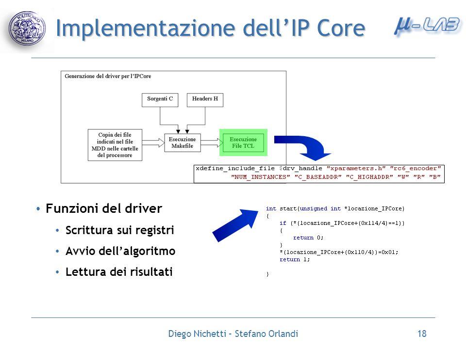 Diego Nichetti – Stefano Orlandi18 Implementazione dellIP Core Funzioni del driver Scrittura sui registri Avvio dellalgoritmo Lettura dei risultati