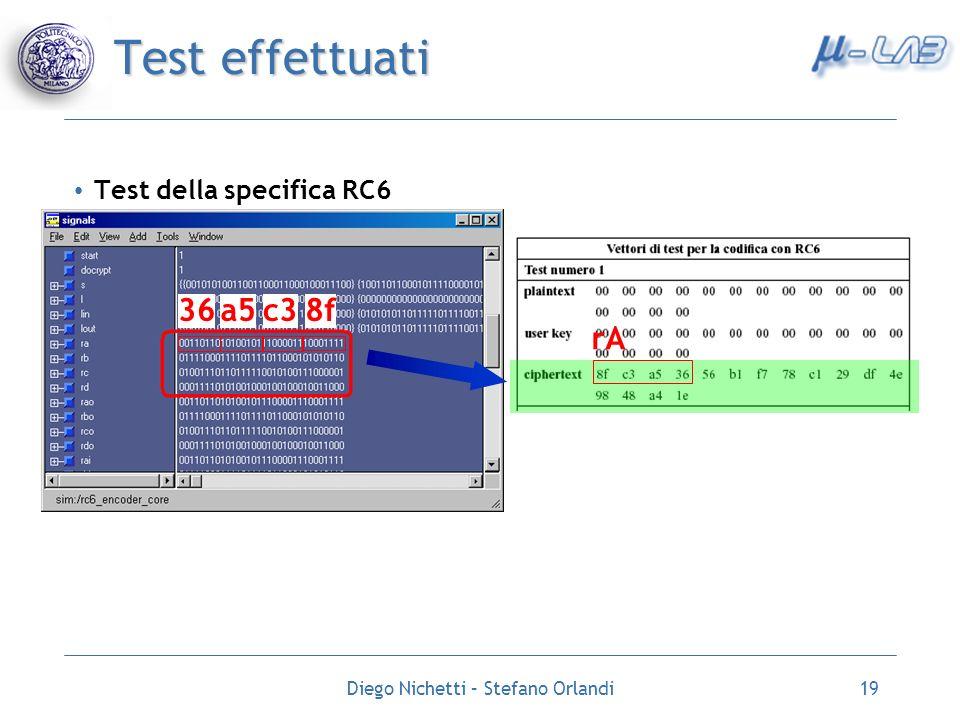 Diego Nichetti – Stefano Orlandi19 Test effettuati Test della specifica RC6 rA 8fc3a536