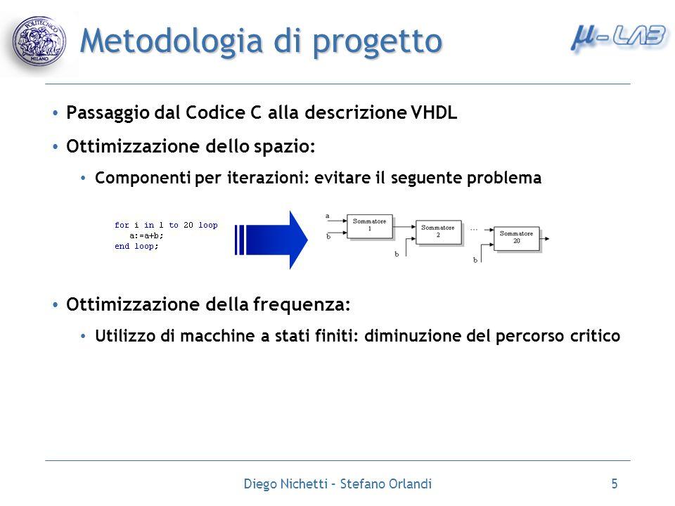 Diego Nichetti – Stefano Orlandi5 Passaggio dal Codice C alla descrizione VHDL Ottimizzazione dello spazio: Componenti per iterazioni: evitare il segu