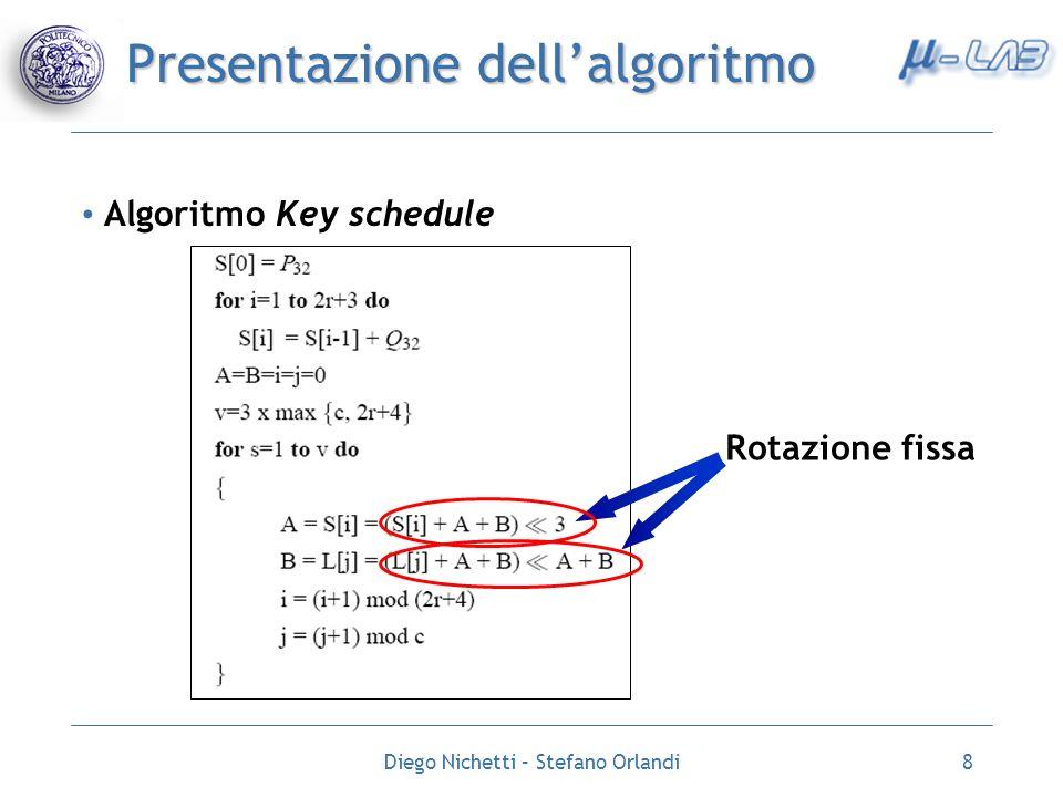 Diego Nichetti – Stefano Orlandi8 Presentazione dellalgoritmo Algoritmo Key schedule Rotazione fissa