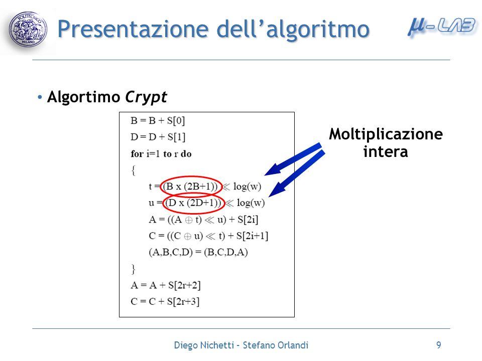 Diego Nichetti – Stefano Orlandi9 Presentazione dellalgoritmo Algortimo Crypt Moltiplicazione intera