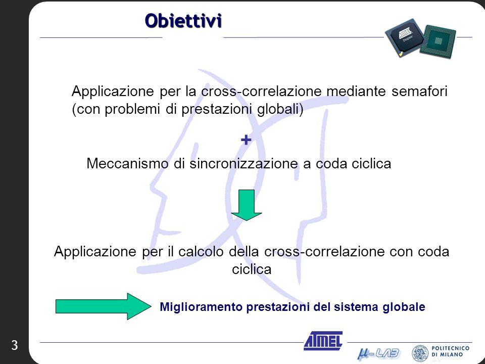 3 Applicazione per la cross-correlazione mediante semafori (con problemi di prestazioni globali) + Meccanismo di sincronizzazione a coda ciclica Appli