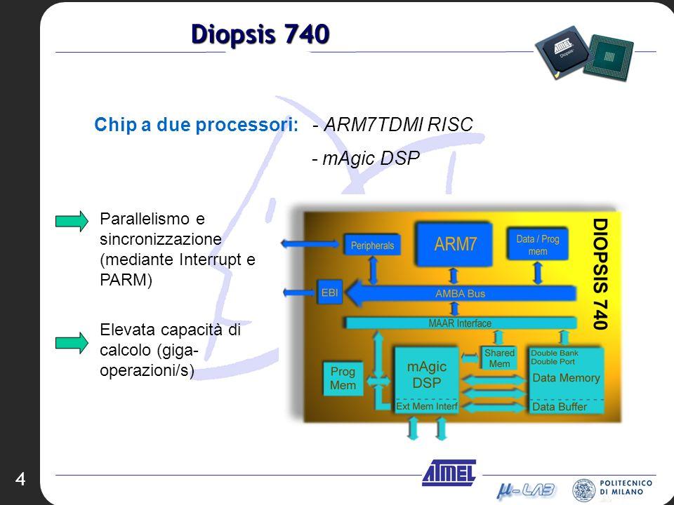 4 Chip a due processori: - ARM7TDMI RISC - mAgic DSP Parallelismo e sincronizzazione (mediante Interrupt e PARM) Elevata capacità di calcolo (giga- op