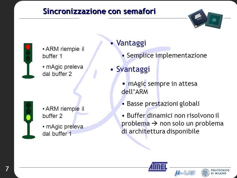 7 ARM riempie il buffer 1 mAgic preleva dal buffer 2 ARM riempie il buffer 2 mAgic preleva dal buffer 1 Sincronizzazione con semafori Vantaggi Semplic