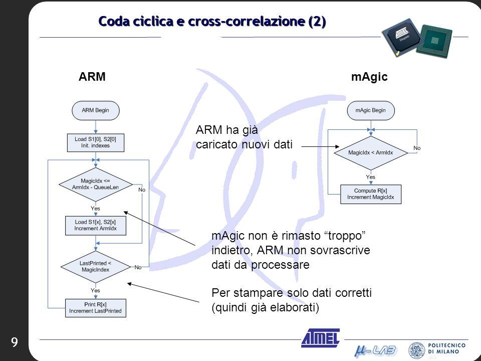 9 ARMmAgic mAgic non è rimasto troppo indietro, ARM non sovrascrive dati da processare ARM ha già caricato nuovi dati Per stampare solo dati corretti