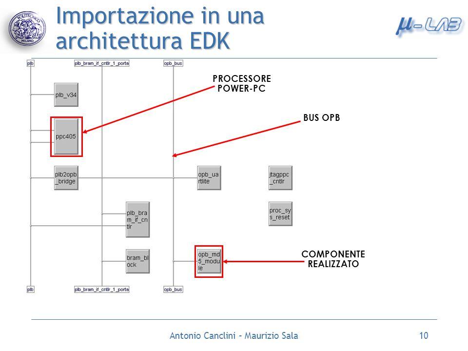 Antonio Canclini – Maurizio Sala10 Importazione in una architettura EDK PROCESSORE POWER-PC BUS OPB COMPONENTE REALIZZATO