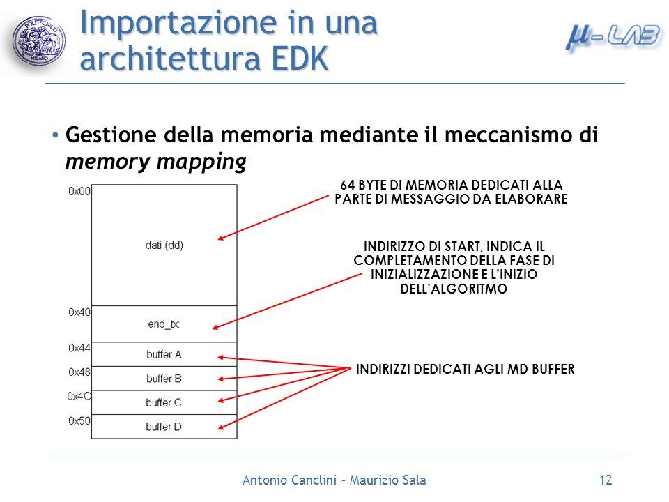 Antonio Canclini – Maurizio Sala12 Importazione in una architettura EDK Gestione della memoria mediante il meccanismo di memory mapping 64 BYTE DI MEM