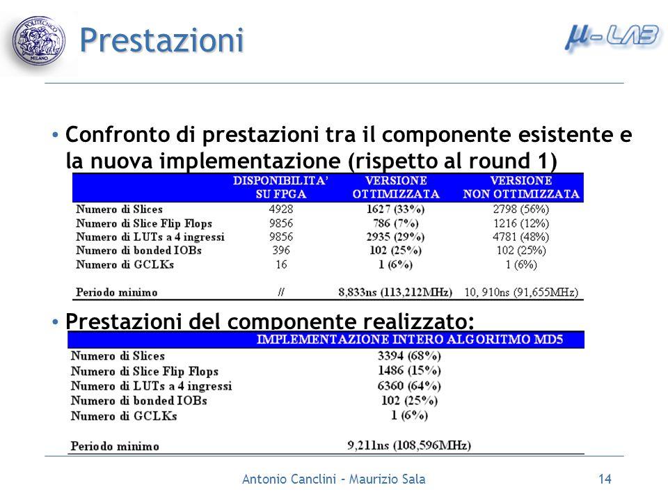 Antonio Canclini – Maurizio Sala14 Prestazioni Confronto di prestazioni tra il componente esistente e la nuova implementazione (rispetto al round 1) P