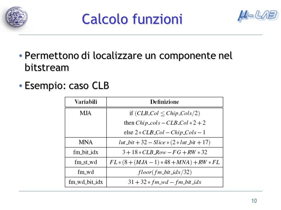 10 Permettono di localizzare un componente nel bitstream Permettono di localizzare un componente nel bitstream Esempio: caso CLB Esempio: caso CLB Calcolo funzioni