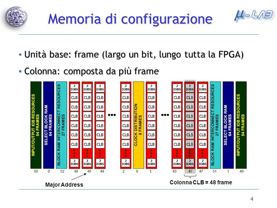 4 Unità base: frame (largo un bit, lungo tutta la FPGA) Unità base: frame (largo un bit, lungo tutta la FPGA) Colonna: composta da più frame Colonna: composta da più frame Memoria di configurazione Colonna CLB = 48 frame Major Address