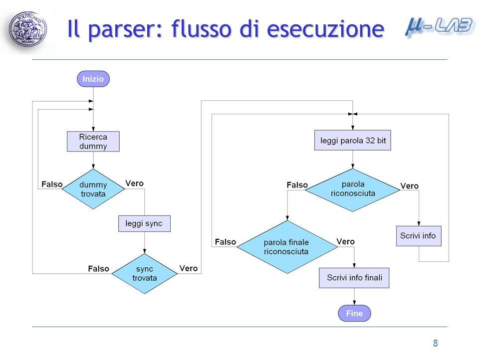 8 Il parser: flusso di esecuzione