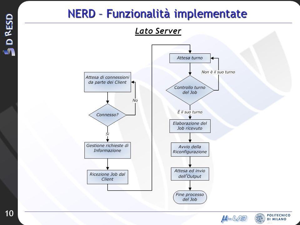 10 NERD – Funzionalità implementate Lato Server