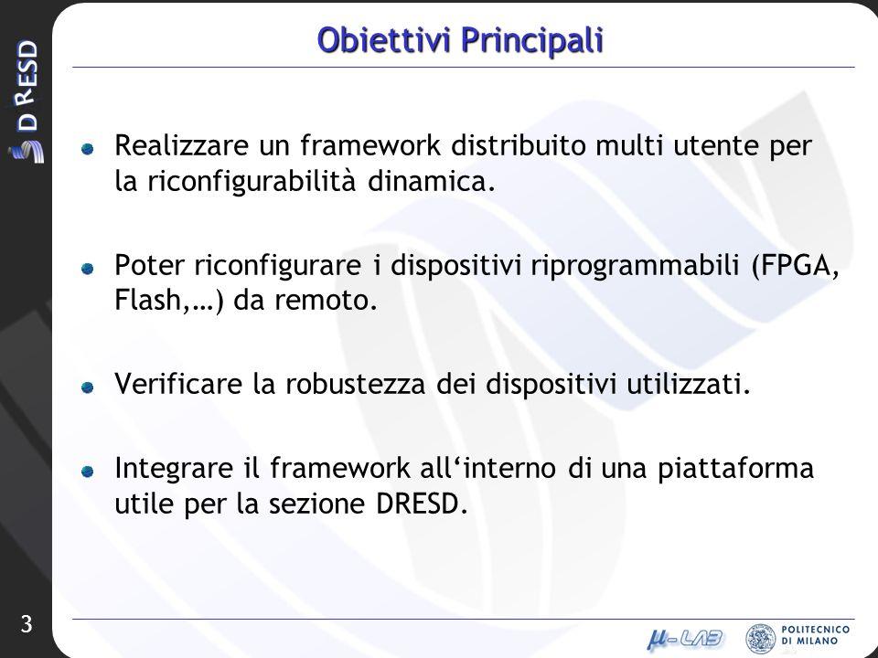 3 Obiettivi Principali Realizzare un framework distribuito multi utente per la riconfigurabilità dinamica.