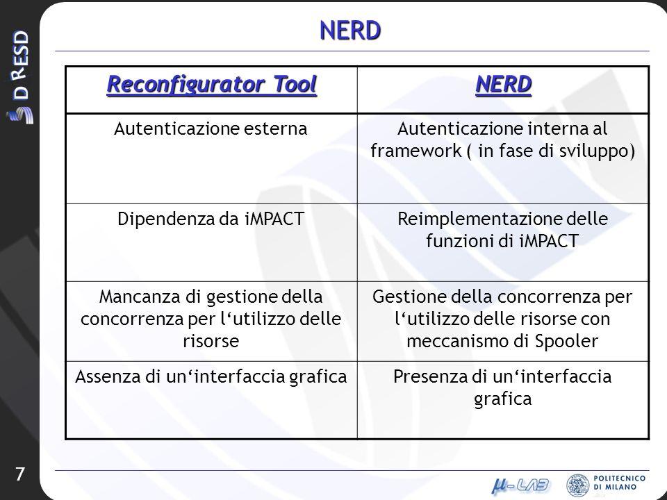 7 NERD Reconfigurator Tool NERD Autenticazione esternaAutenticazione interna al framework ( in fase di sviluppo) Dipendenza da iMPACTReimplementazione