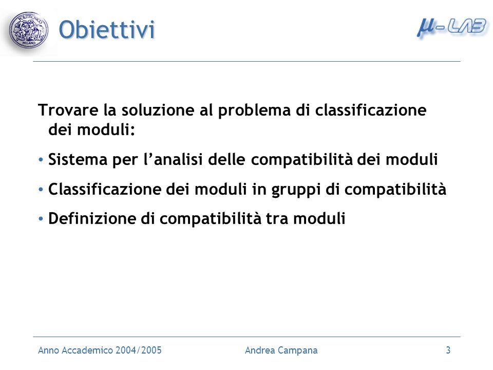 Anno Accademico 2004/2005Andrea Campana3 Obiettivi Trovare la soluzione al problema di classificazione dei moduli: Sistema per lanalisi delle compatib