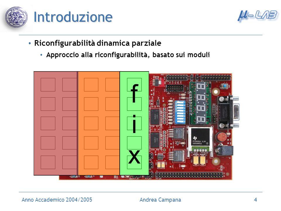 Anno Accademico 2004/2005Andrea Campana4 Introduzione Riconfigurabilità dinamica parziale Approccio alla riconfigurabilità, basato sui moduli fixfix