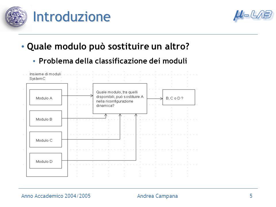 Anno Accademico 2004/2005Andrea Campana5 Introduzione Quale modulo può sostituire un altro? Problema della classificazione dei moduli