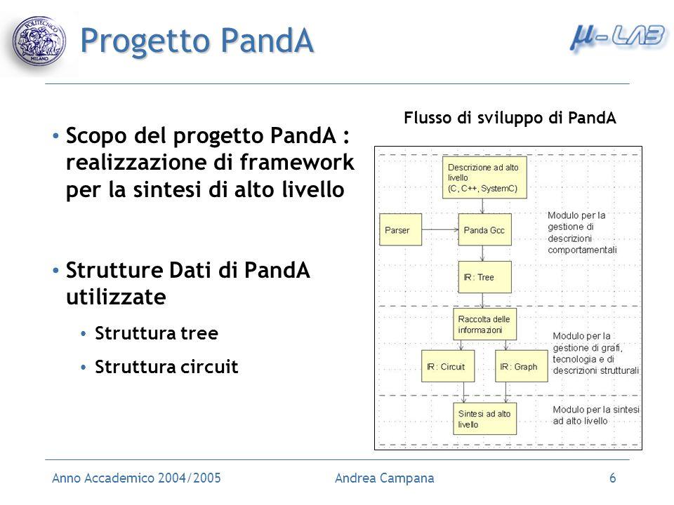Anno Accademico 2004/2005Andrea Campana6 Progetto PandA Scopo del progetto PandA : realizzazione di framework per la sintesi di alto livello Strutture