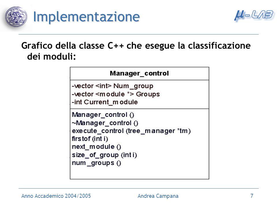 Anno Accademico 2004/2005Andrea Campana7 Implementazione Grafico della classe C++ che esegue la classificazione dei moduli: