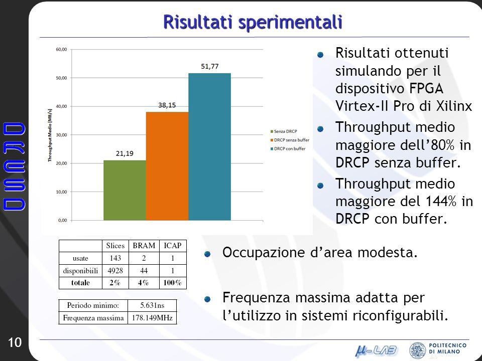 Risultati sperimentali Risultati ottenuti simulando per il dispositivo FPGA Virtex-II Pro di Xilinx Throughput medio maggiore dell80% in DRCP senza buffer.