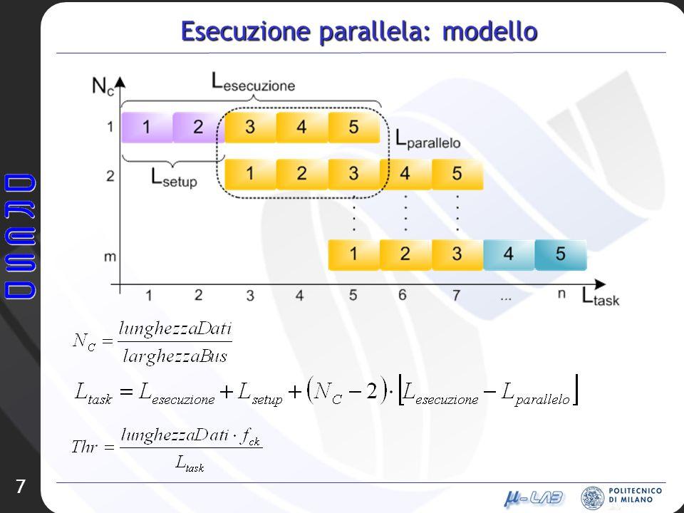 Esecuzione parallela: modello 7