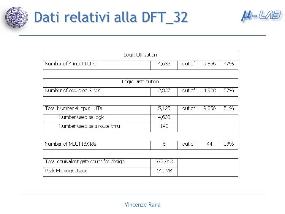 Vincenzo Rana Dati relativi alla DFT_32