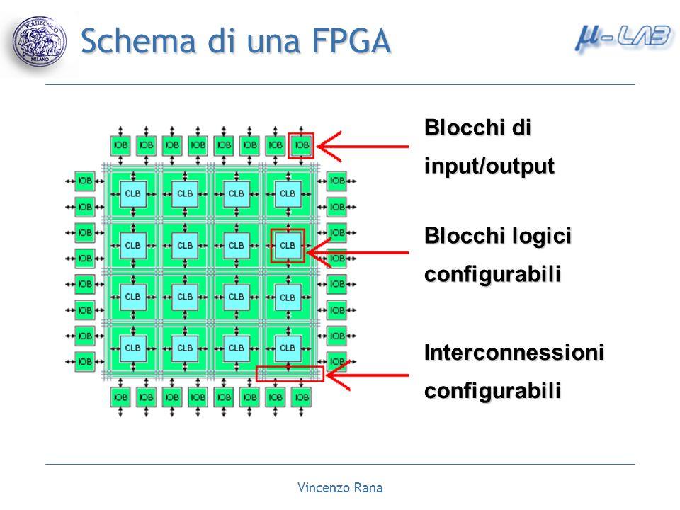 Vincenzo Rana Schema di una FPGA Blocchi di input/output Blocchi logici configurabili Interconnessioniconfigurabili