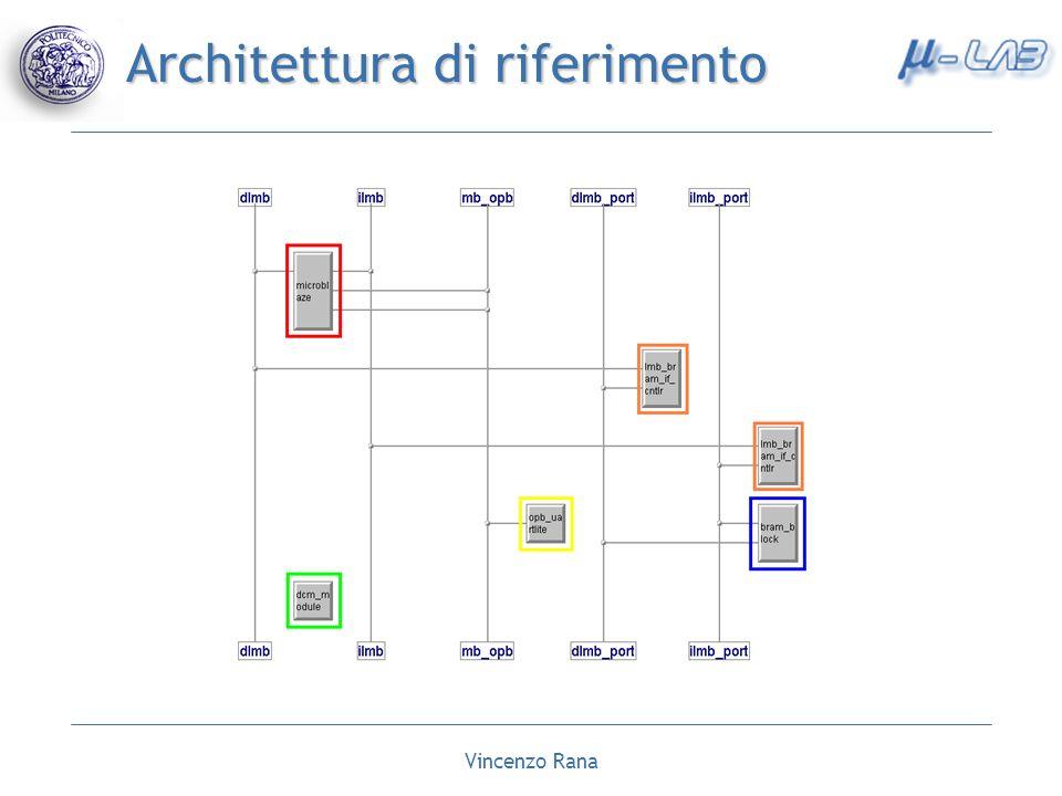 Vincenzo Rana Architettura di riferimento